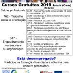 cursos financiados Grow Talent Formação